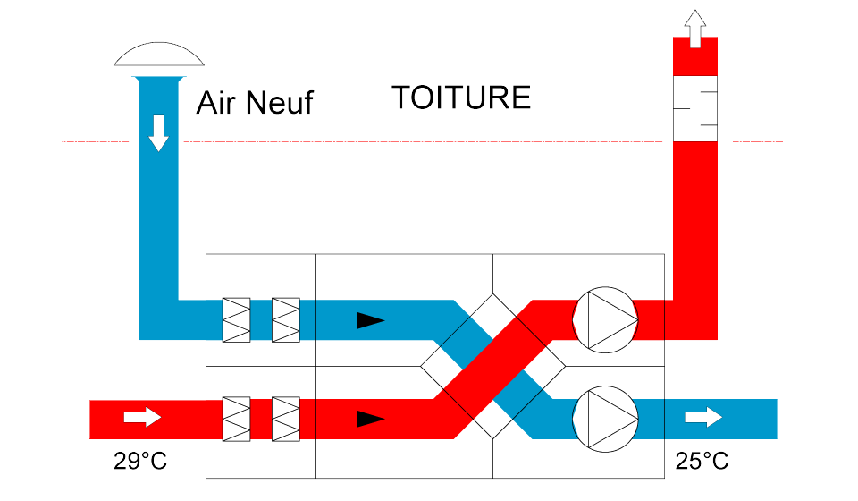 Centrale double-flux
